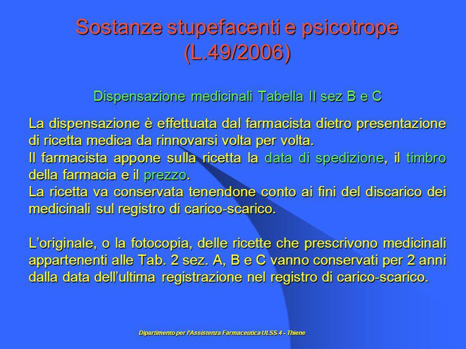 Sostanze stupefacenti e psicotrope (L.49/2006) Dispensazione medicinali Tabella II sez B e C La dispensazione è effettuata dal farmacista dietro presentazione di ricetta medica da rinnovarsi volta per volta.
