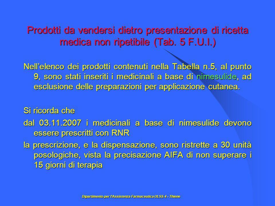 Prodotti da vendersi dietro presentazione di ricetta medica non ripetibile (Tab.