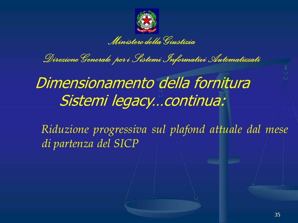 35 Ministero della Giustizia Direzione Generale per i Sistemi Informativi Automatizzati Dimensionamento della fornitura Sistemi legacy…continua: Riduzione progressiva sul plafond attuale dal mese di partenza del SICP