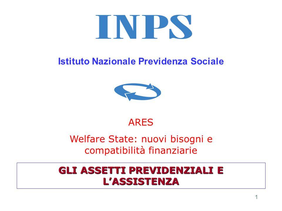 1 Istituto Nazionale Previdenza Sociale ARES Welfare State: nuovi bisogni e compatibilità finanziarie GLI ASSETTI PREVIDENZIALI E L'ASSISTENZA
