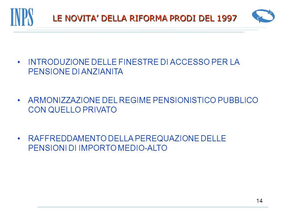 14 LE NOVITA' DELLA RIFORMA PRODI DEL 1997 INTRODUZIONE DELLE FINESTRE DI ACCESSO PER LA PENSIONE DI ANZIANITA ARMONIZZAZIONE DEL REGIME PENSIONISTICO