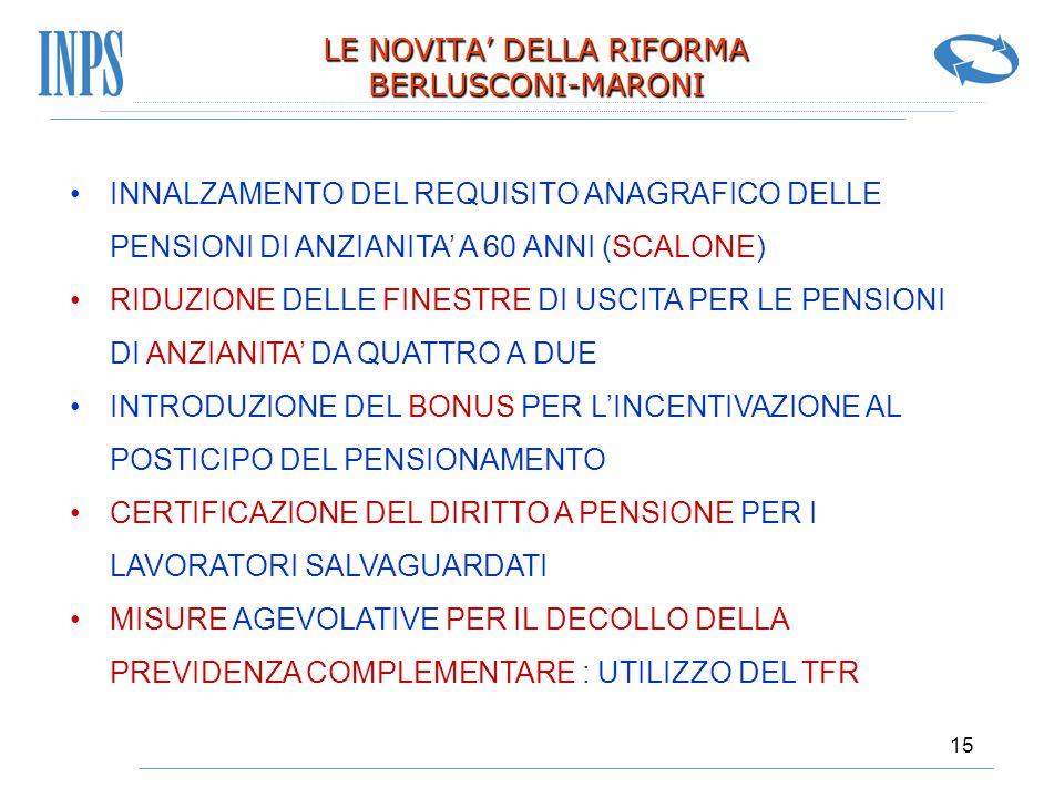 15 LE NOVITA' DELLA RIFORMA BERLUSCONI-MARONI INNALZAMENTO DEL REQUISITO ANAGRAFICO DELLE PENSIONI DI ANZIANITA' A 60 ANNI (SCALONE) RIDUZIONE DELLE F