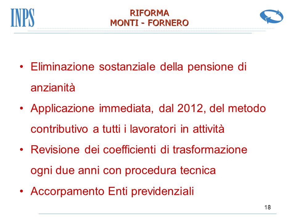 18 RIFORMA MONTI - FORNERO Eliminazione sostanziale della pensione di anzianità Applicazione immediata, dal 2012, del metodo contributivo a tutti i la