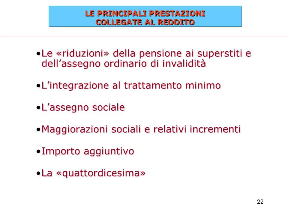 22 LE PRINCIPALI PRESTAZIONI COLLEGATE AL REDDITO Le «riduzioni» della pensione ai superstiti e dell'assegno ordinario di invaliditàLe «riduzioni» del