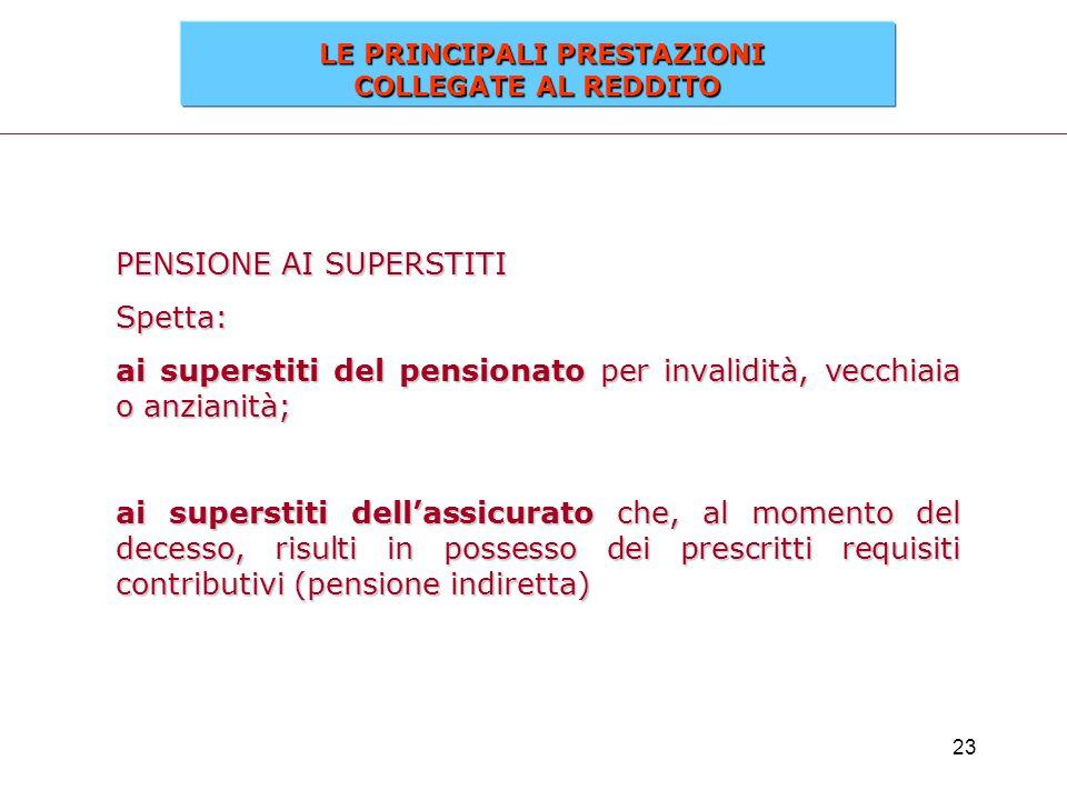 23 PENSIONE AI SUPERSTITI Spetta: ai superstiti del pensionato per invalidità, vecchiaia o anzianità; ai superstiti dell'assicurato che, al momento de