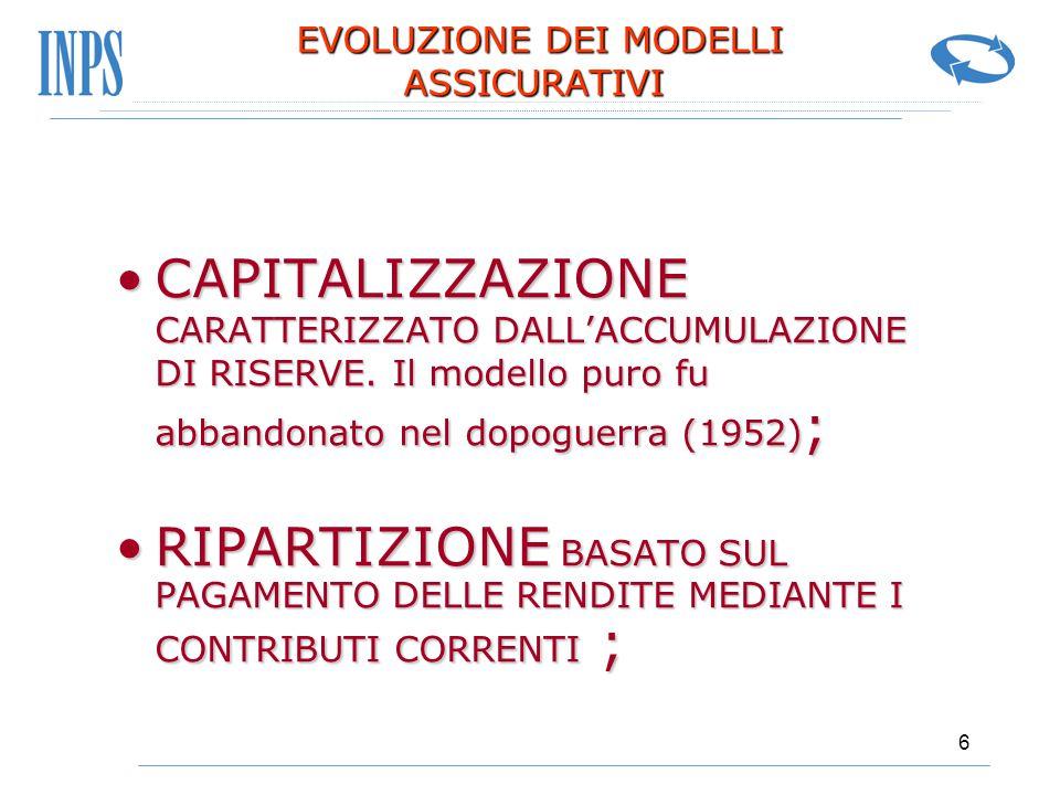 6 EVOLUZIONE DEI MODELLI ASSICURATIVI EVOLUZIONE DEI MODELLI ASSICURATIVI CAPITALIZZAZIONE CARATTERIZZATO DALL'ACCUMULAZIONE DI RISERVE. Il modello pu