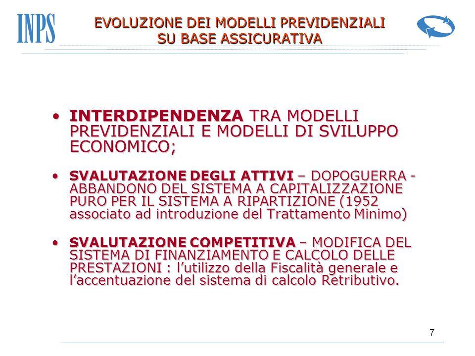 7 EVOLUZIONE DEI MODELLI PREVIDENZIALI SU BASE ASSICURATIVA INTERDIPENDENZA TRA MODELLI PREVIDENZIALI E MODELLI DI SVILUPPO ECONOMICO;INTERDIPENDENZA