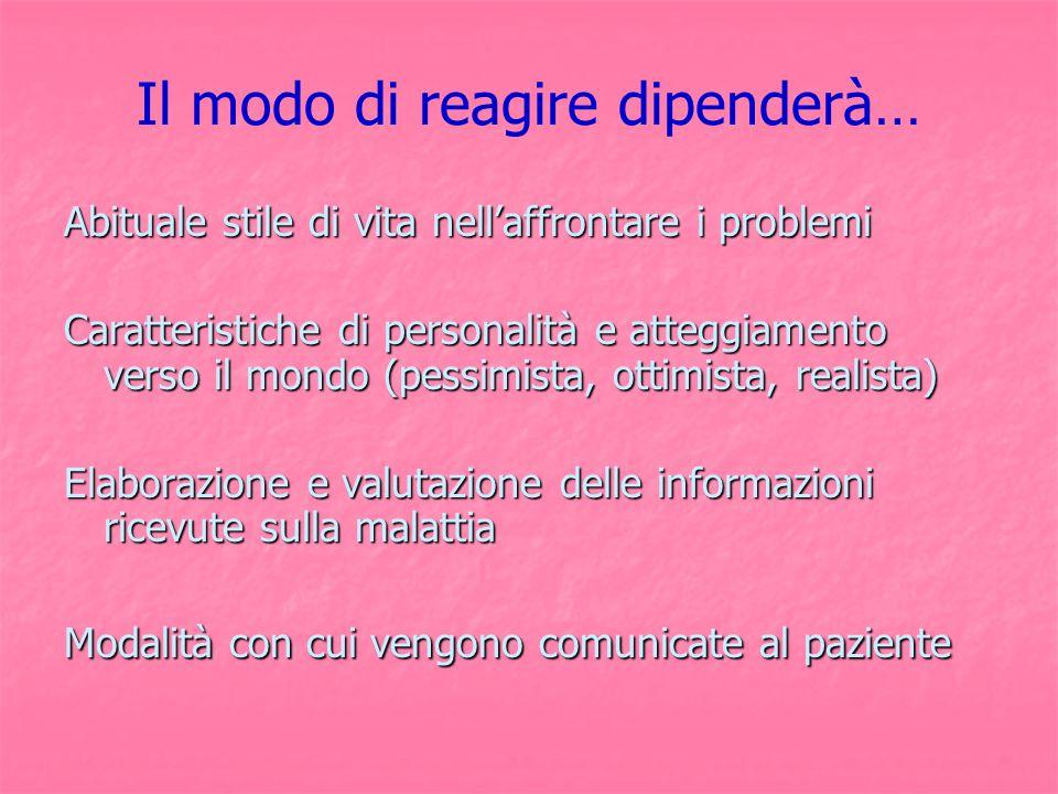 Il modo di reagire dipenderà… Abituale stile di vita nell'affrontare i problemi Caratteristiche di personalità e atteggiamento verso il mondo (pessimi