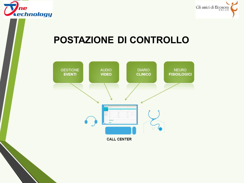 POSTAZIONE DI CONTROLLO GESTIONE EVENTI AUDIO VIDEO DIARIO CLINICO NEURO FISIOILOGICI CALL CENTER