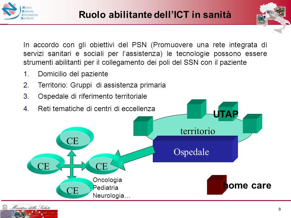 9 In accordo con gli obiettivi del PSN (Promuovere una rete integrata di servizi sanitari e sociali per l'assistenza) le tecnologie possono essere str