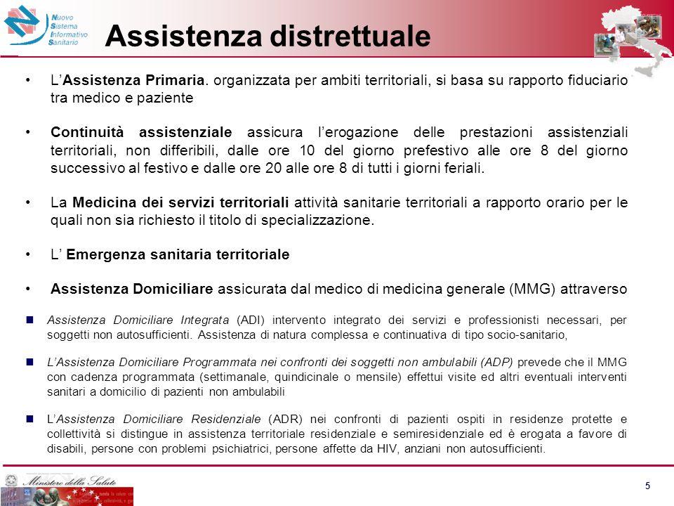 5 Assistenza distrettuale L'Assistenza Primaria. organizzata per ambiti territoriali, si basa su rapporto fiduciario tra medico e paziente Continuità