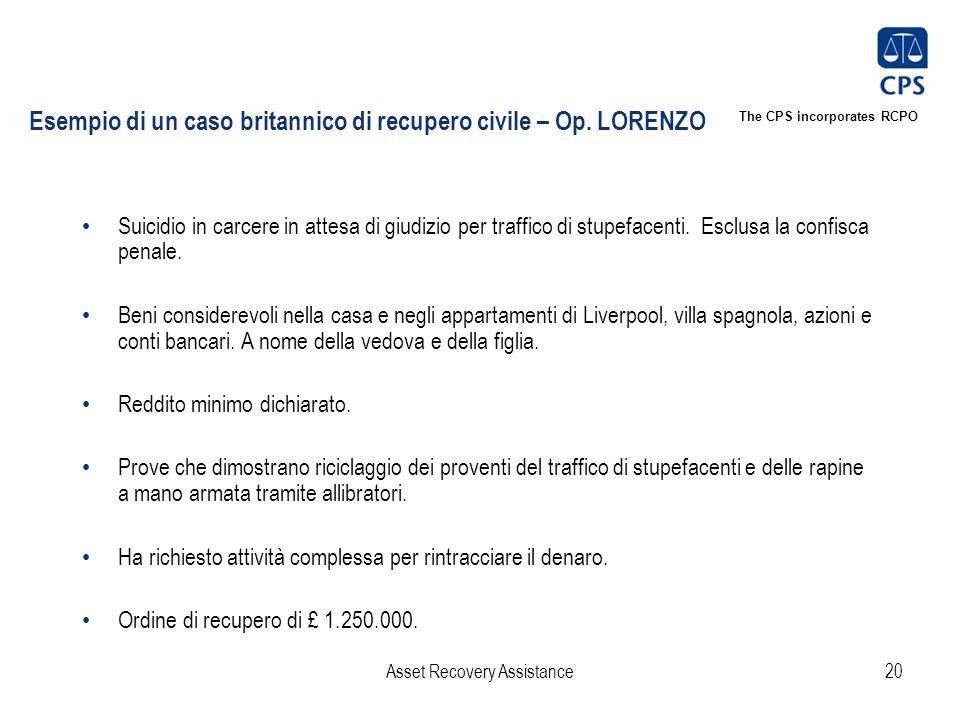 The CPS incorporates RCPO Esempio di un caso britannico di recupero civile – Op.