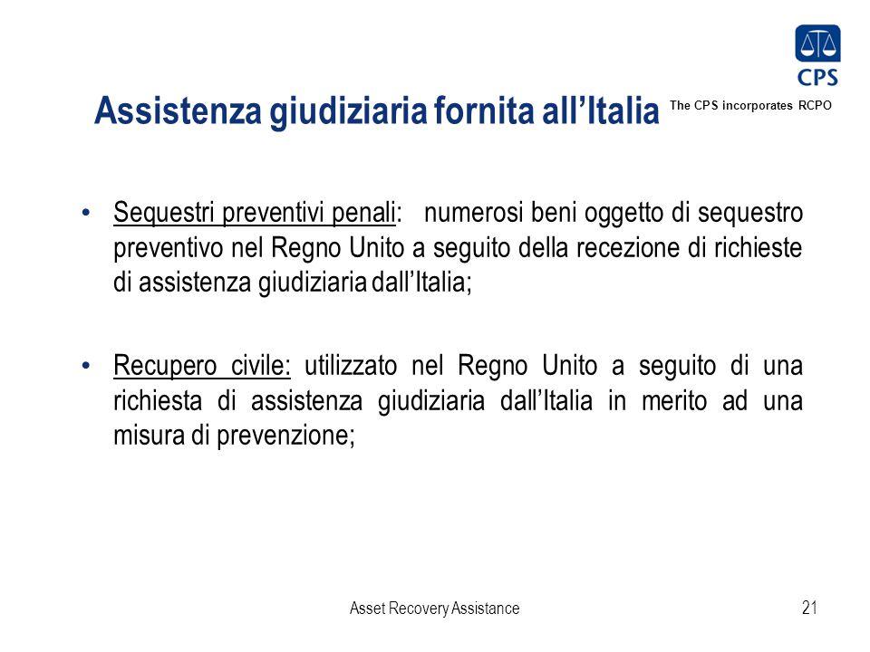 The CPS incorporates RCPO Assistenza giudiziaria fornita all'Italia Sequestri preventivi penali: numerosi beni oggetto di sequestro preventivo nel Reg