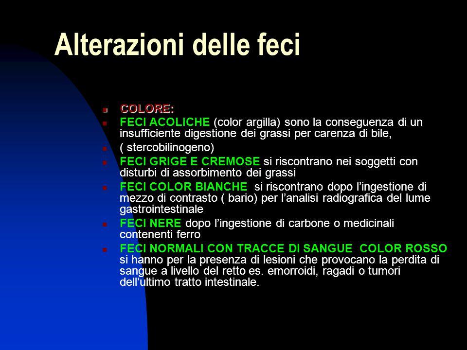 Alterazioni delle feci COLORE: COLORE: FECI ACOLICHE (color argilla) sono la conseguenza di un insufficiente digestione dei grassi per carenza di bile