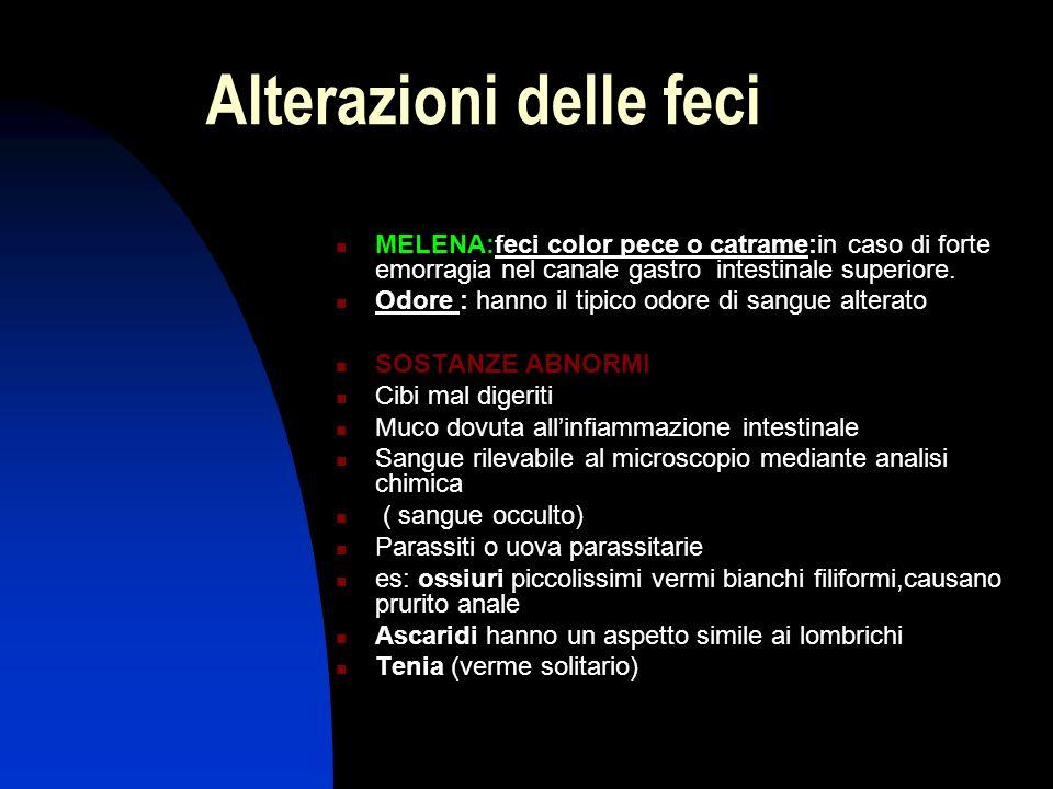 Alterazioni delle feci MELENA:feci color pece o catrame:in caso di forte emorragia nel canale gastro intestinale superiore. Odore : hanno il tipico od