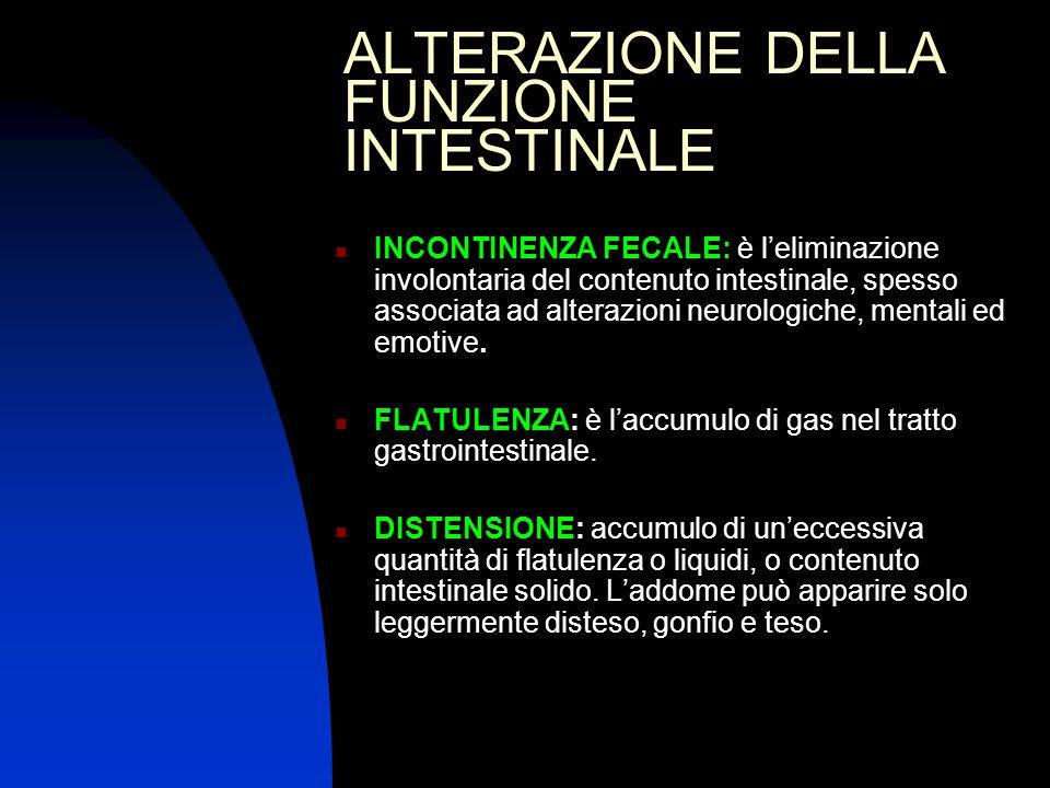 ALTERAZIONE DELLA FUNZIONE INTESTINALE INCONTINENZA FECALE: è l'eliminazione involontaria del contenuto intestinale, spesso associata ad alterazioni n