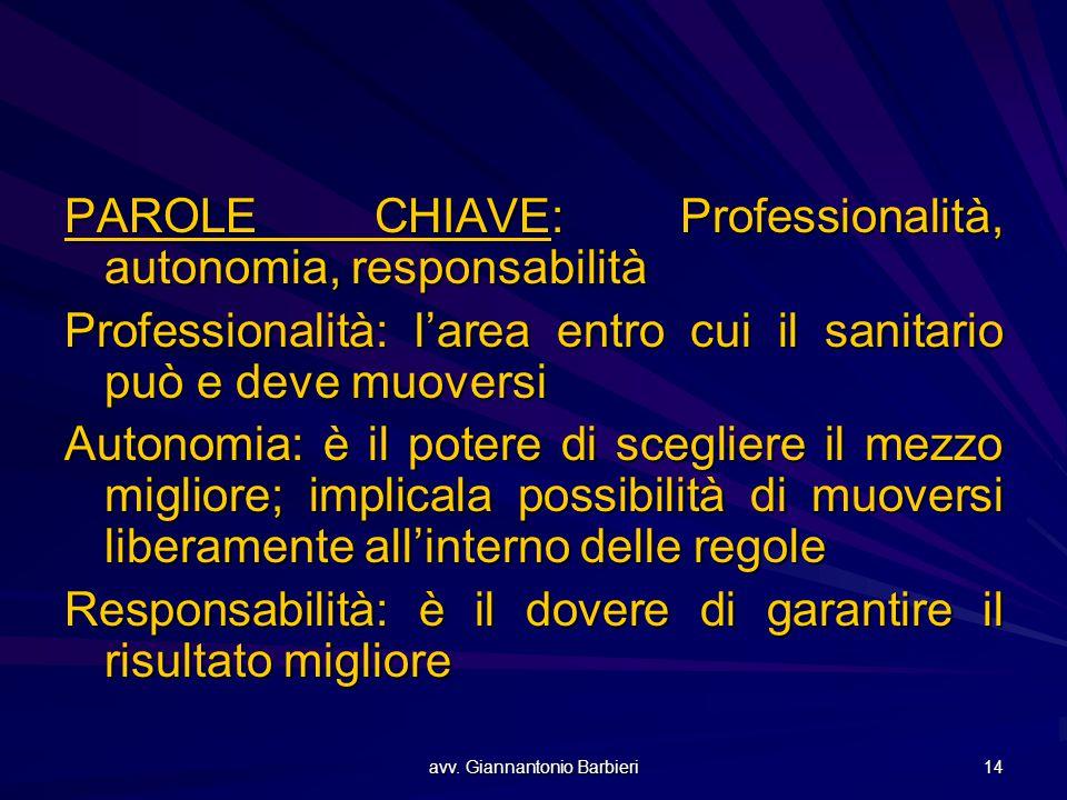 avv. Giannantonio Barbieri 14 PAROLE CHIAVE: Professionalità, autonomia, responsabilità Professionalità: l'area entro cui il sanitario può e deve muov