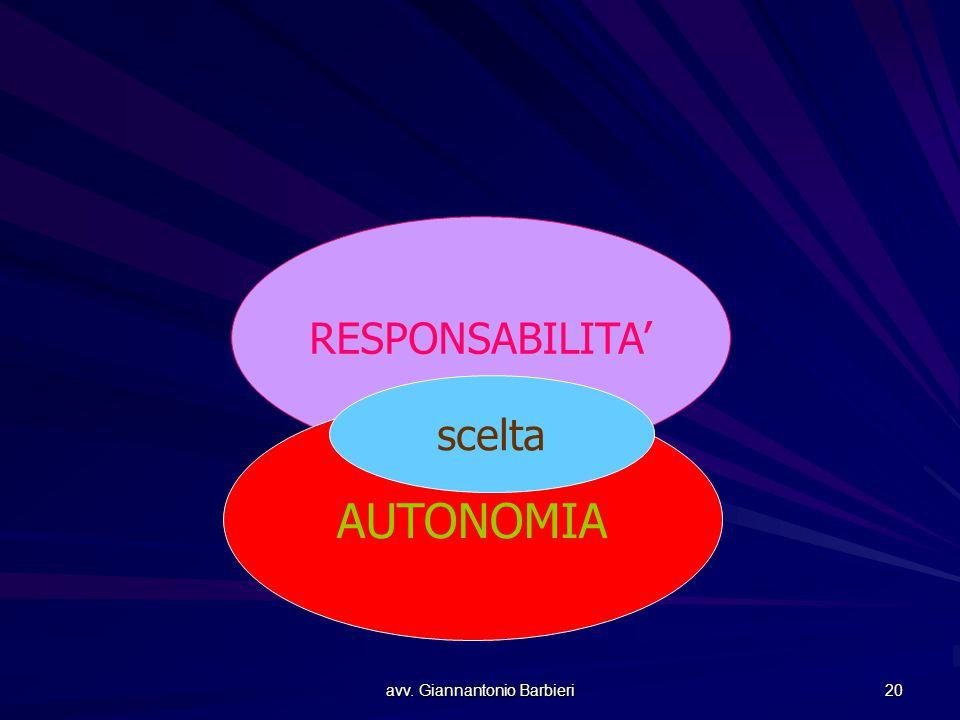 avv. Giannantonio Barbieri 20 RESPONSABILITA' AUTONOMIA scelta