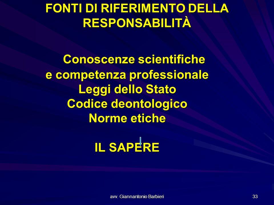 avv. Giannantonio Barbieri 33 FONTI DI RIFERIMENTO DELLA RESPONSABILITÀ Conoscenze scientifiche Conoscenze scientifiche e competenza professionale Leg
