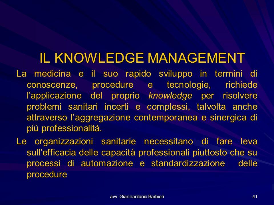 avv. Giannantonio Barbieri 41 IL KNOWLEDGE MANAGEMENT La medicina e il suo rapido sviluppo in termini di conoscenze, procedure e tecnologie, richiede