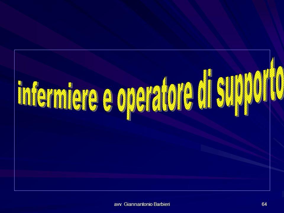 avv. Giannantonio Barbieri 64