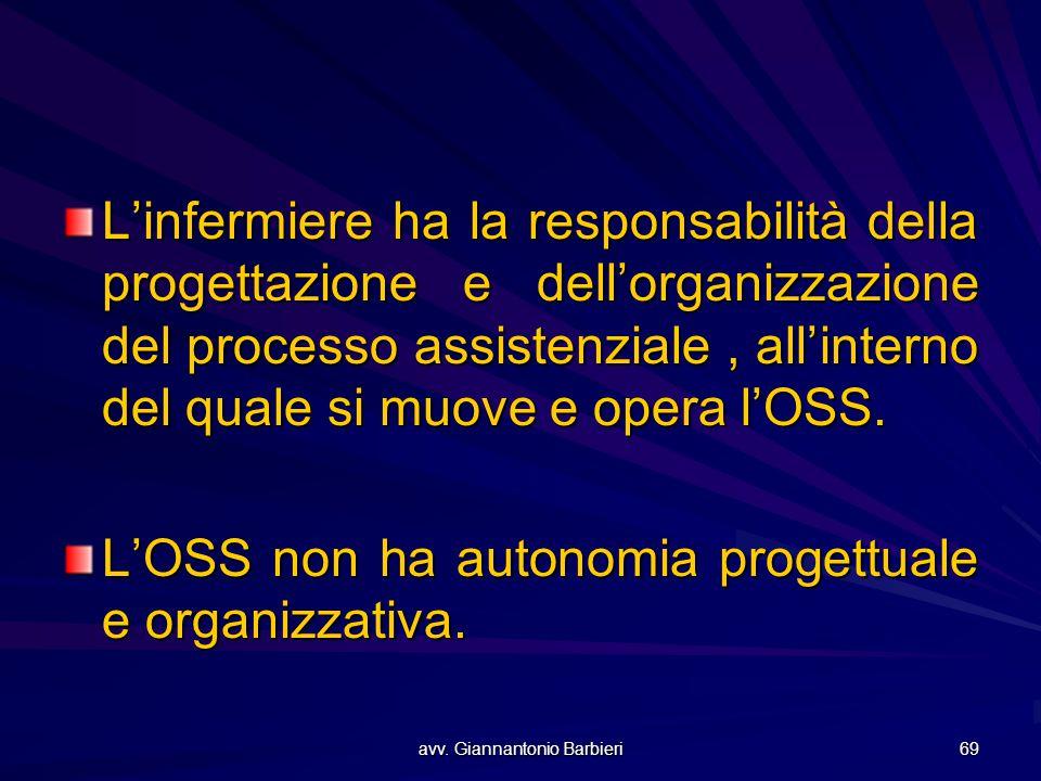 avv. Giannantonio Barbieri 69 L'infermiere ha la responsabilità della progettazione e dell'organizzazione del processo assistenziale, all'interno del