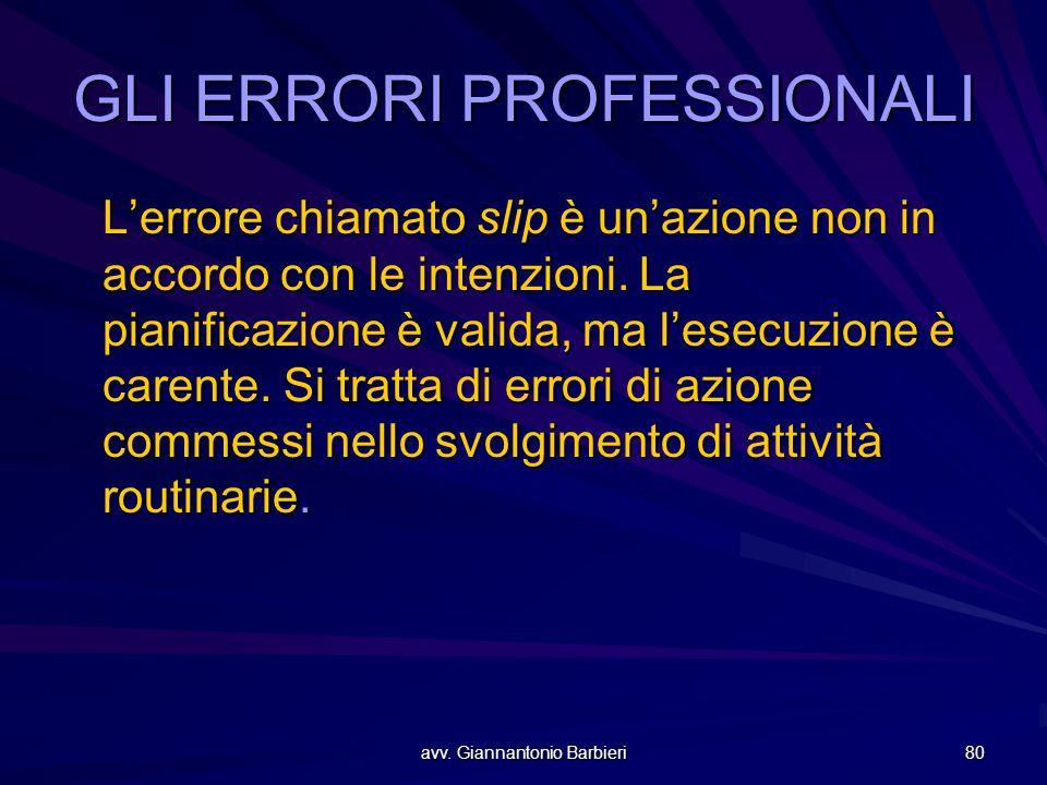 avv. Giannantonio Barbieri 80 GLI ERRORI PROFESSIONALI L'errore chiamato slip è un'azione non in accordo con le intenzioni. La pianificazione è valida