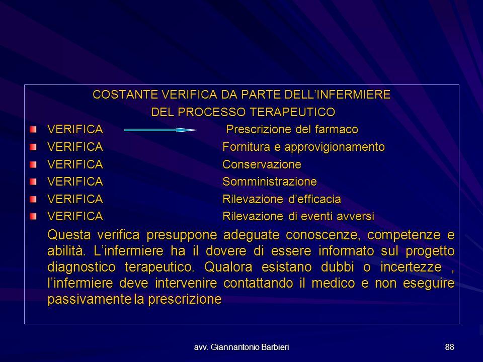 avv. Giannantonio Barbieri 88 COSTANTE VERIFICA DA PARTE DELL'INFERMIERE DEL PROCESSO TERAPEUTICO DEL PROCESSO TERAPEUTICO VERIFICA Prescrizione del f