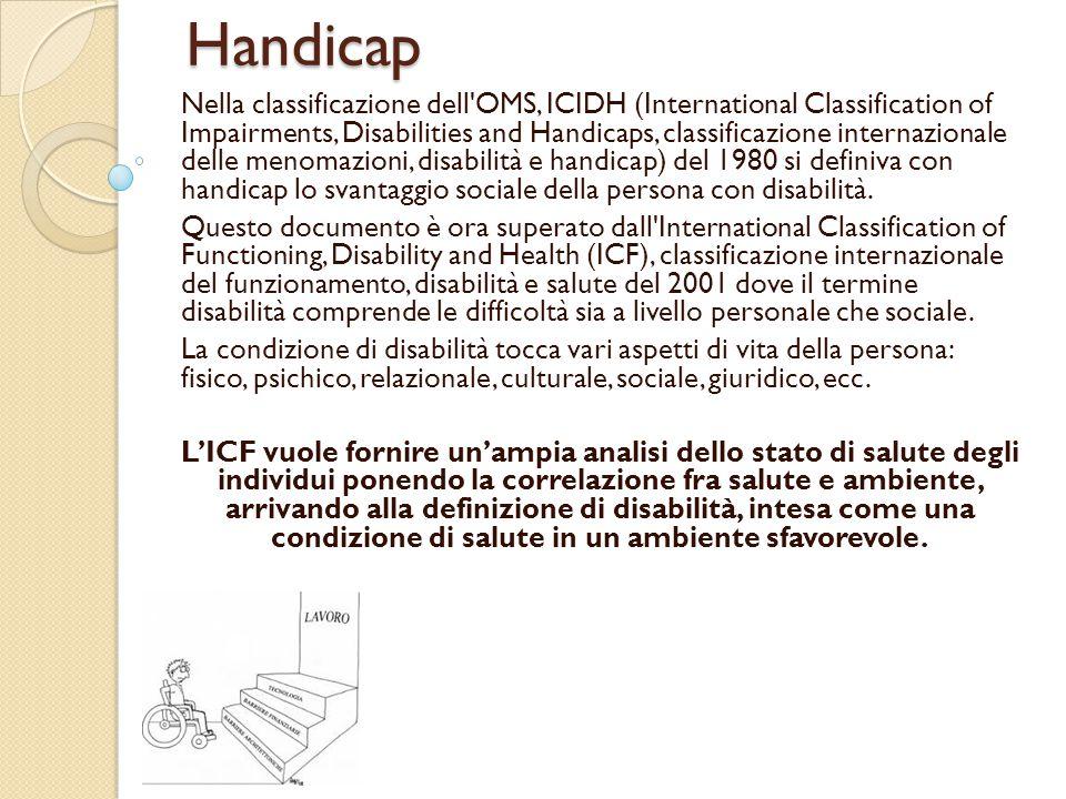 Handicap Nella classificazione dell'OMS, ICIDH (International Classification of Impairments, Disabilities and Handicaps, classificazione internazional