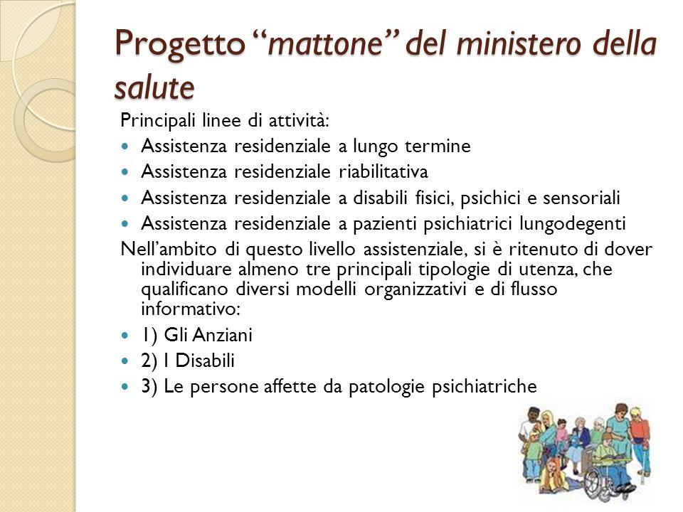 """Progetto """"mattone"""" del ministero della salute Principali linee di attività: Assistenza residenziale a lungo termine Assistenza residenziale riabilitat"""