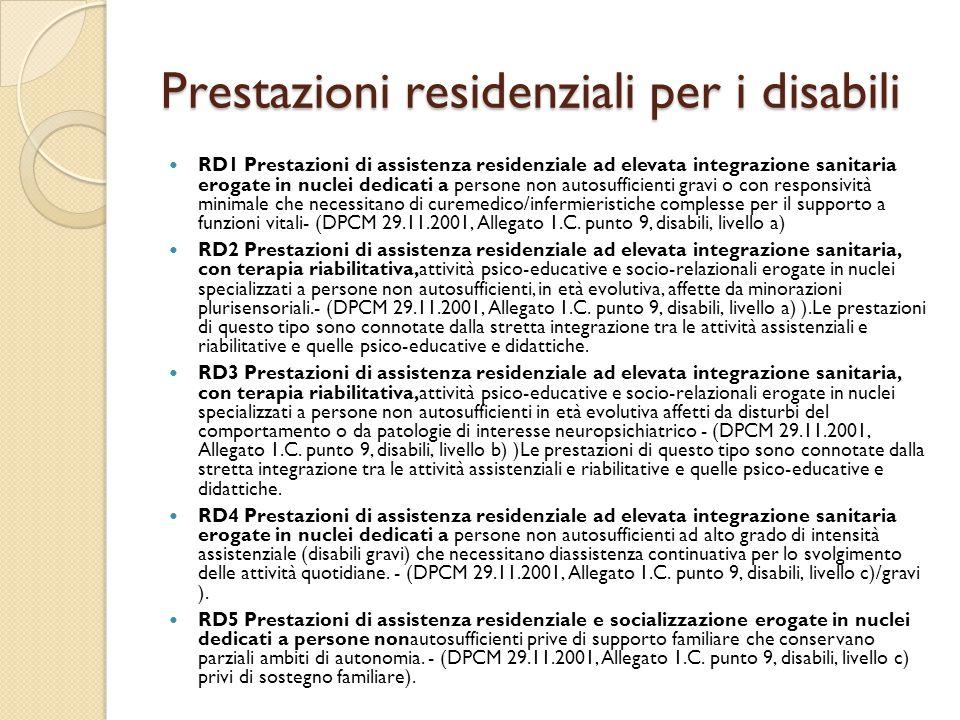 Prestazioni residenziali per i disabili RD1 Prestazioni di assistenza residenziale ad elevata integrazione sanitaria erogate in nuclei dedicati a pers