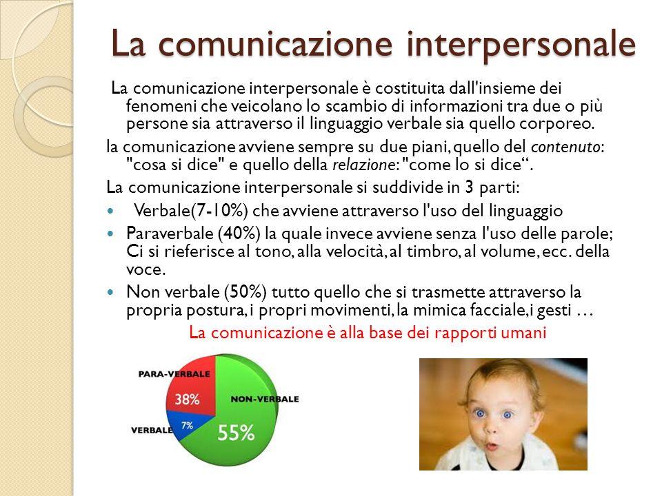 La comunicazione interpersonale La comunicazione interpersonale è costituita dall'insieme dei fenomeni che veicolano lo scambio di informazioni tra du