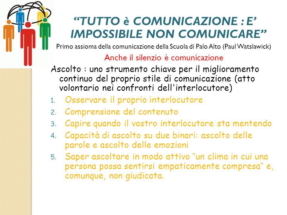 """""""TUTTO è COMUNICAZIONE : E' IMPOSSIBILE NON COMUNICARE"""" Primo assioma della comunicazione della Scuola di Palo Alto (Paul Watslawick) Anche il silenzi"""