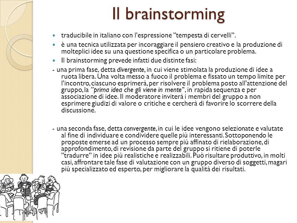 Il brainstorming traducibile in italiano con l'espressione ''tempesta di cervelli''. è una tecnica utilizzata per incoraggiare il pensiero creativo e