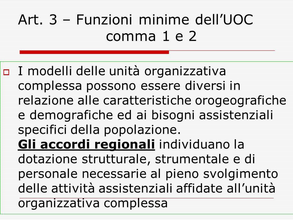 Art. 2 – comma 4 e 5  L'attività dell'aggregazione funzionale viene coordinata da un delegato con compiti di raccordo funzionale e professionale.  N