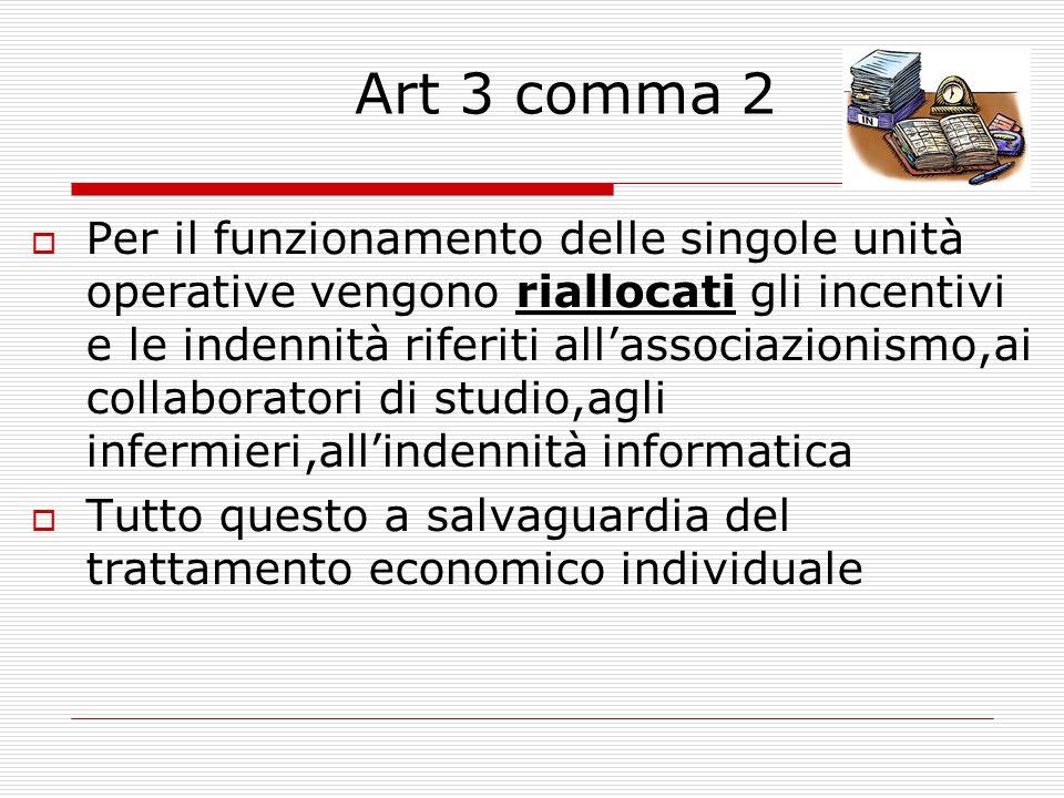 Art. 3 – Funzioni minime dell'UOC comma 1 e 2  I modelli delle unità organizzativa complessa possono essere diversi in relazione alle caratteristiche