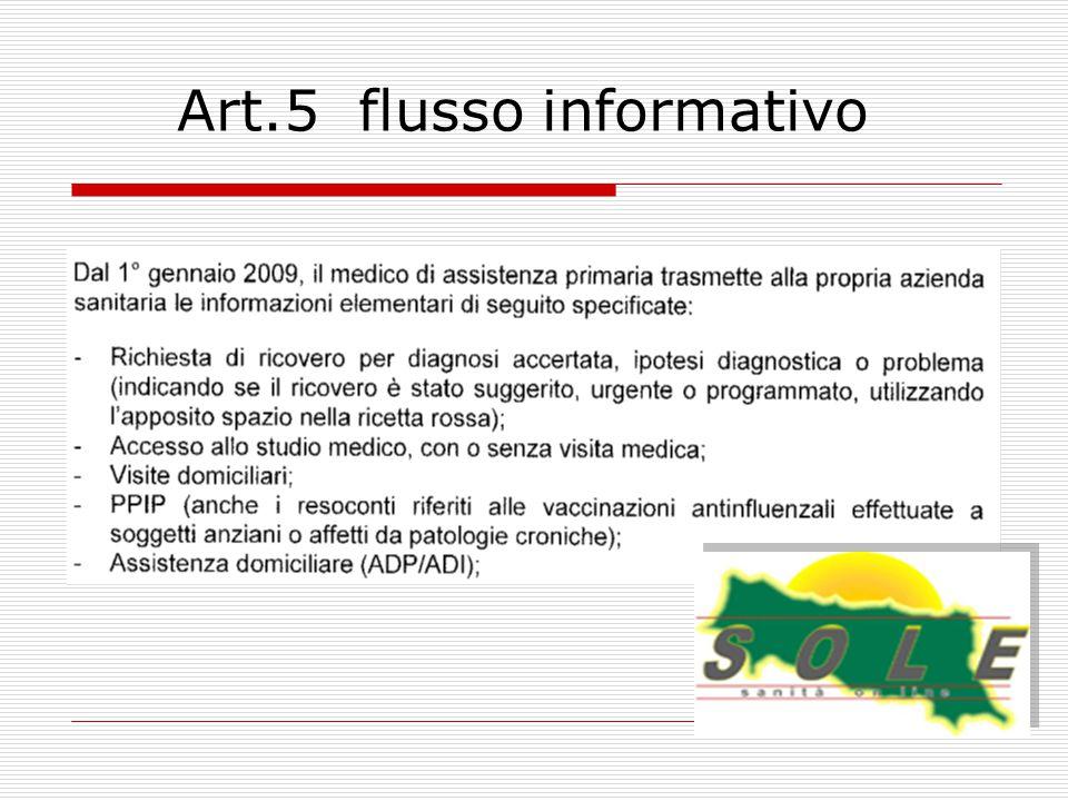Art.4 – comma 4