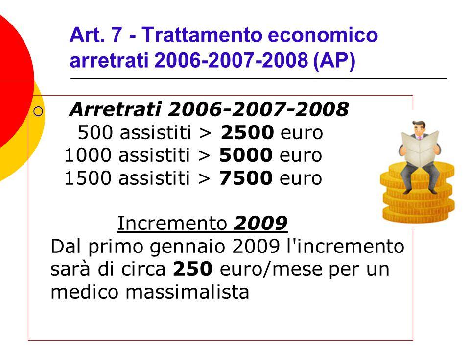 ACN : RISORSE STANZIATE  poco meno di 400 milioni di euro fino al 2008, con un incremento del 4,85% sulla quota fissa, e per la previdenza l 1,5%.