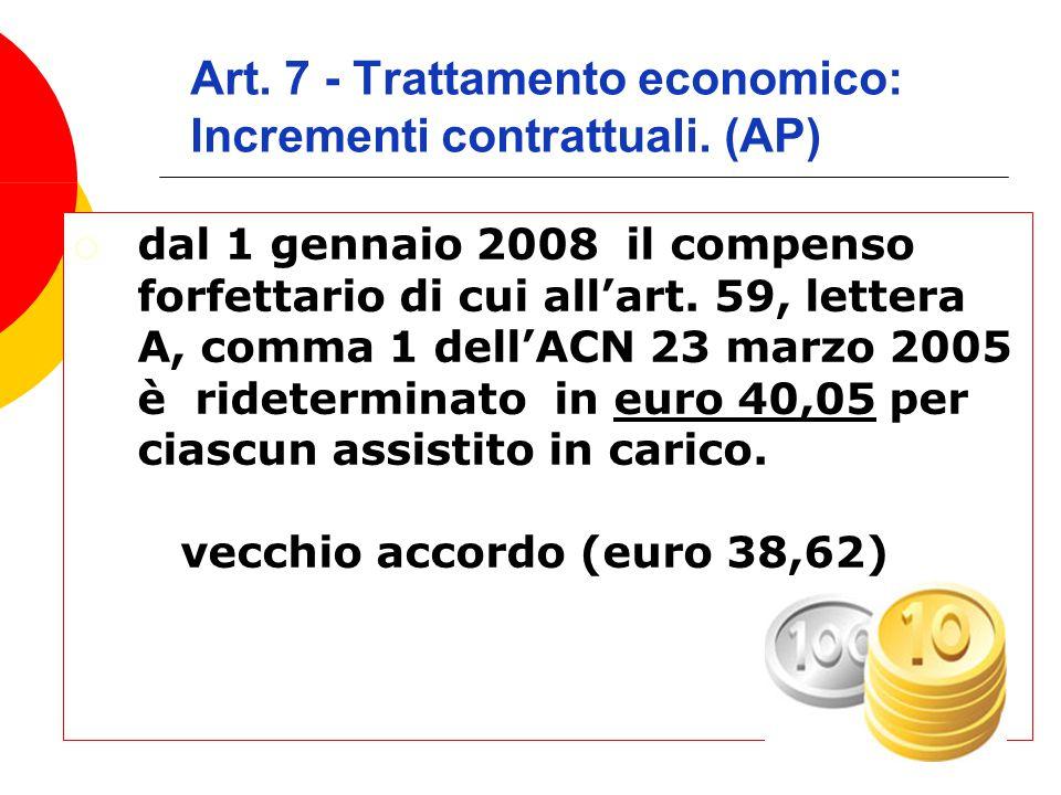 Art. 7 - Trattamento economico arretrati 2006-2007-2008 (AP)  Arretrati 2006-2007-2008 500 assistiti > 2500 euro 1000 assistiti > 5000 euro 1500 assi