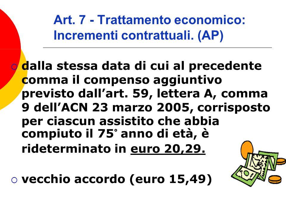 Art. 7 - Trattamento economico: Incrementi contrattuali. (AP)  dal 1 gennaio 2008 il compenso forfettario di cui all'art. 59, lettera A, comma 1 dell