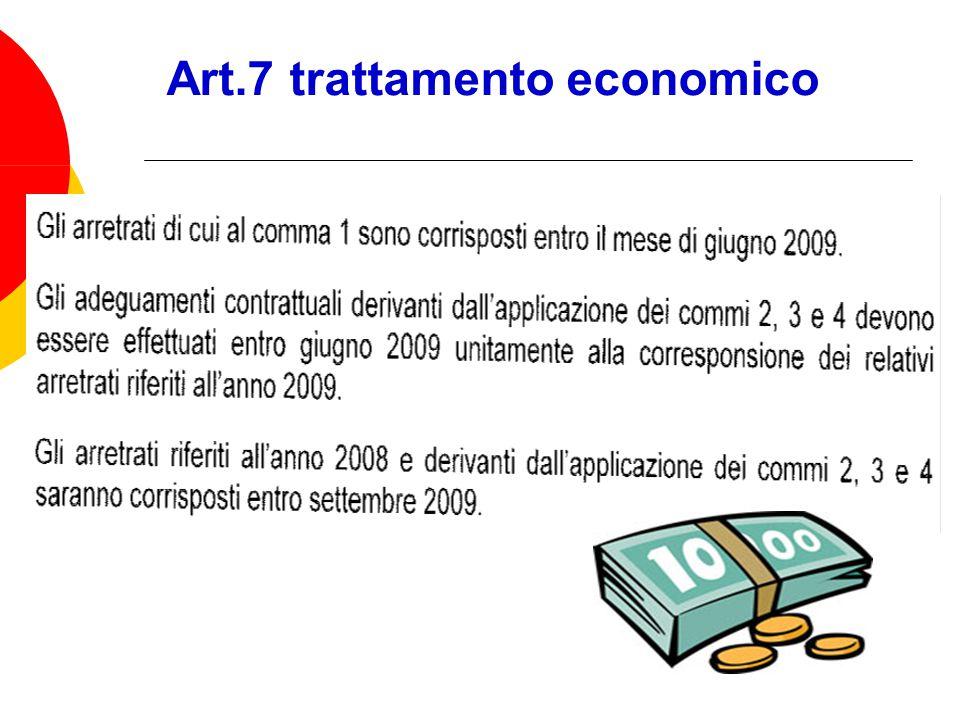 Art. 7 - Trattamento economico: Incrementi contrattuali. (AP)  dalla stessa data di cui al precedente comma il compenso aggiuntivo previsto dall'art.