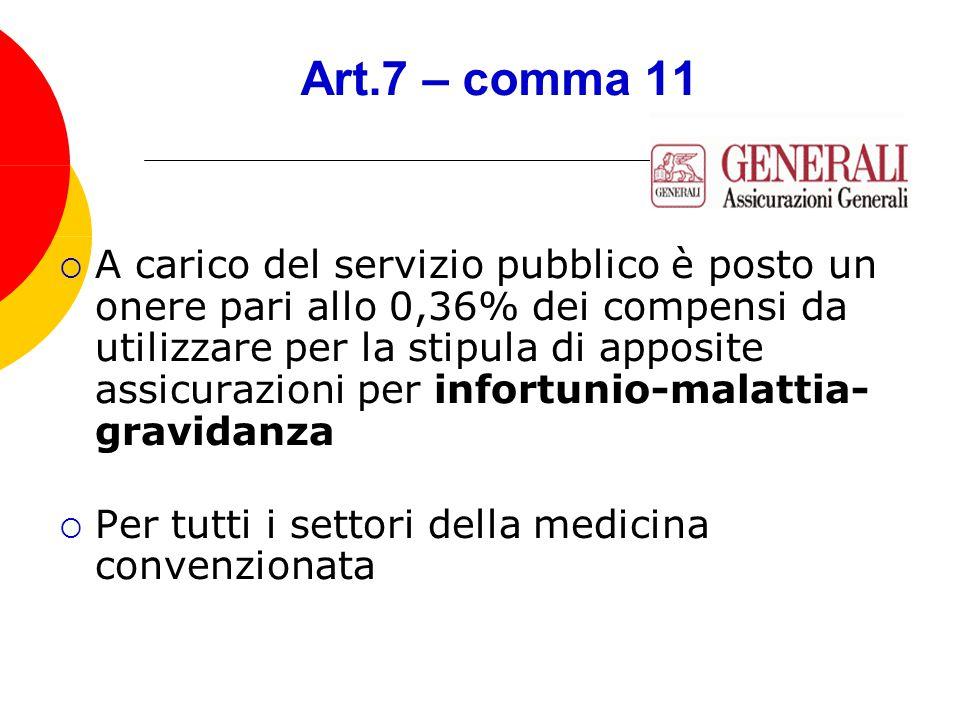 Art.7 - ENPAM  Dal 01-01-09 il medico può optare per incrementare l'aliquota a suo carico da 1 fino ad un massimo di 5 punti La scelta si esercita una volta all'anno entro il 31 gennaio  Tale normativa vale per tutti i settori della medicina convenzionata
