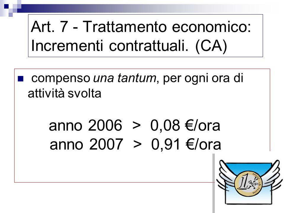 Art.7 – comma 11  A carico del servizio pubblico è posto un onere pari allo 0,36% dei compensi da utilizzare per la stipula di apposite assicurazioni per infortunio-malattia- gravidanza  Per tutti i settori della medicina convenzionata