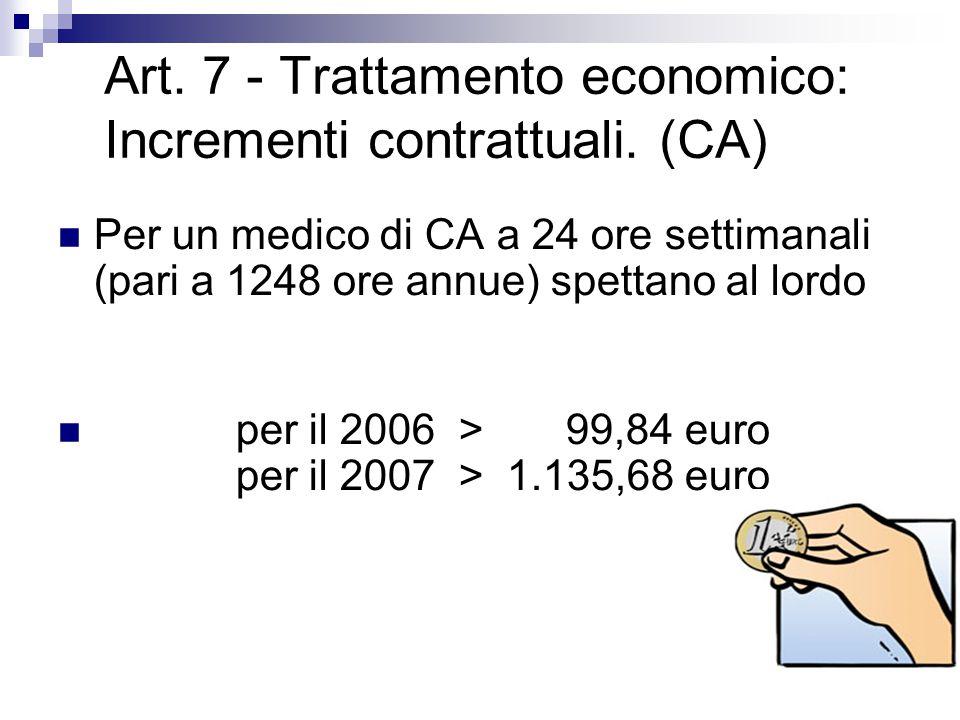 Art. 7 - Trattamento economico: Incrementi contrattuali. (CA) dal 1 gennaio 2008 l'onorario professionale di cui all'art. 72, comma 1 dell'ACN 23 marz