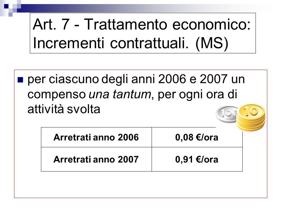 Art. 7 - Trattamento economico: Incrementi contrattuali. (CA) Gli arretrati di cui al comma 1 sono corrisposti entro il mese di giugno 2009. Gli arret