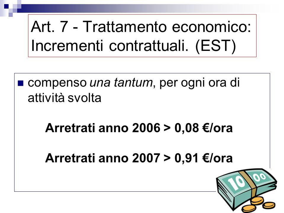 Art. 7 - Trattamento economico: Incrementi contrattuali. (MS) A far data dal 1 gennaio 2008 l'incremento disposto sull'onorario professionale corrispo
