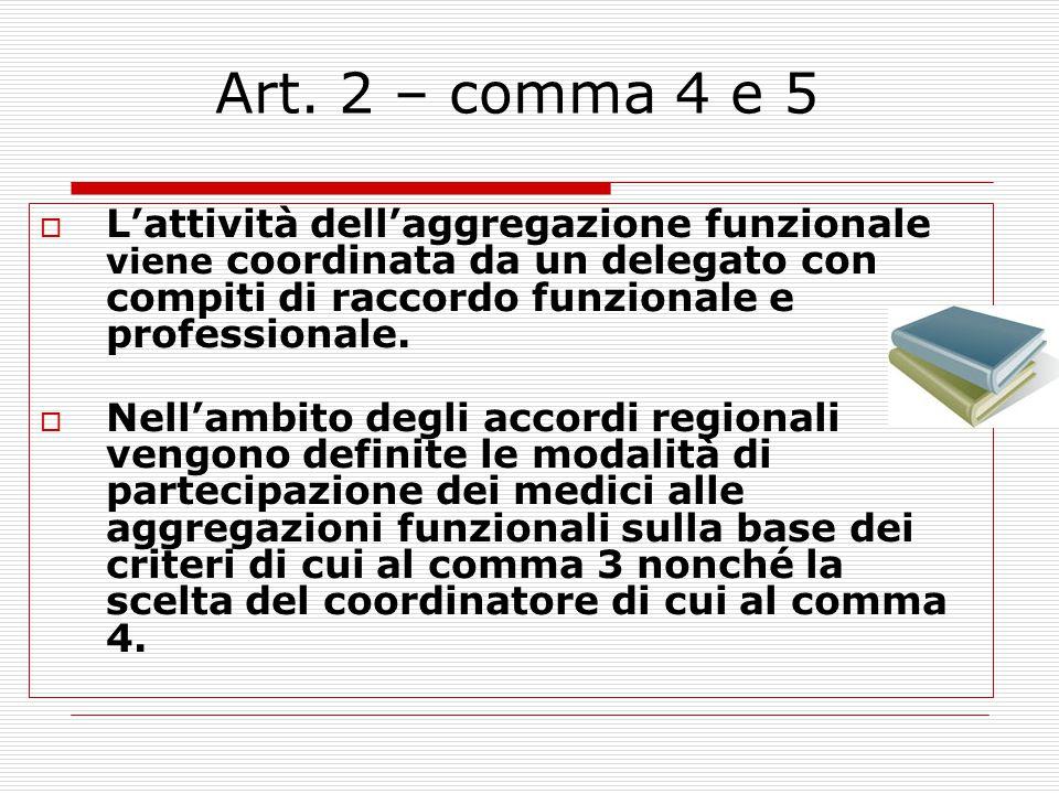 Art. 2 – comma 3  Riferimento all'ambito di scelta e comunque intradistrettuale;  Popolazione assistita non superiore a 30.000 e comunque con un num