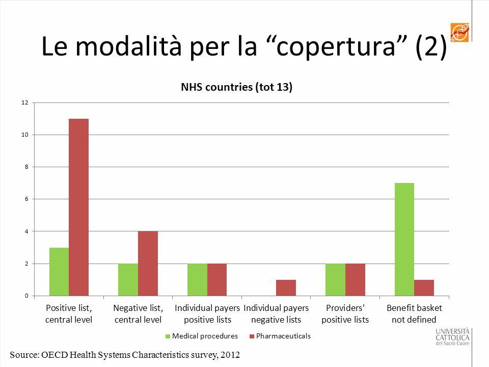 """Source: OECD Health Systems Characteristics survey, 2012 Le modalità per la """"copertura"""" (2)"""