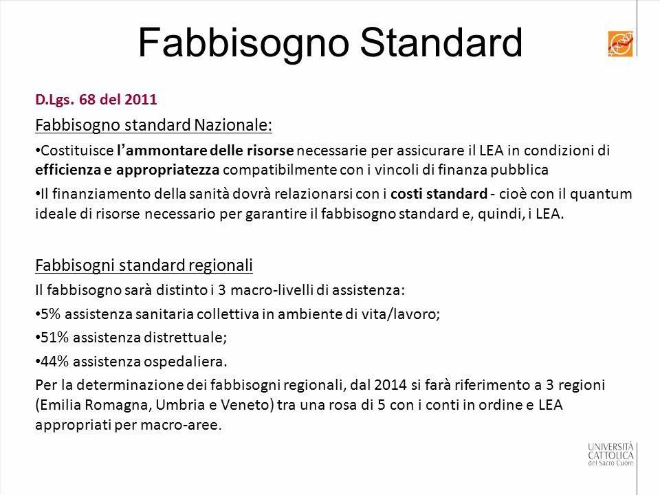 Fabbisogno Standard D.Lgs. 68 del 2011 Fabbisogno standard Nazionale: Costituisce l'ammontare delle risorse necessarie per assicurare il LEA in condiz