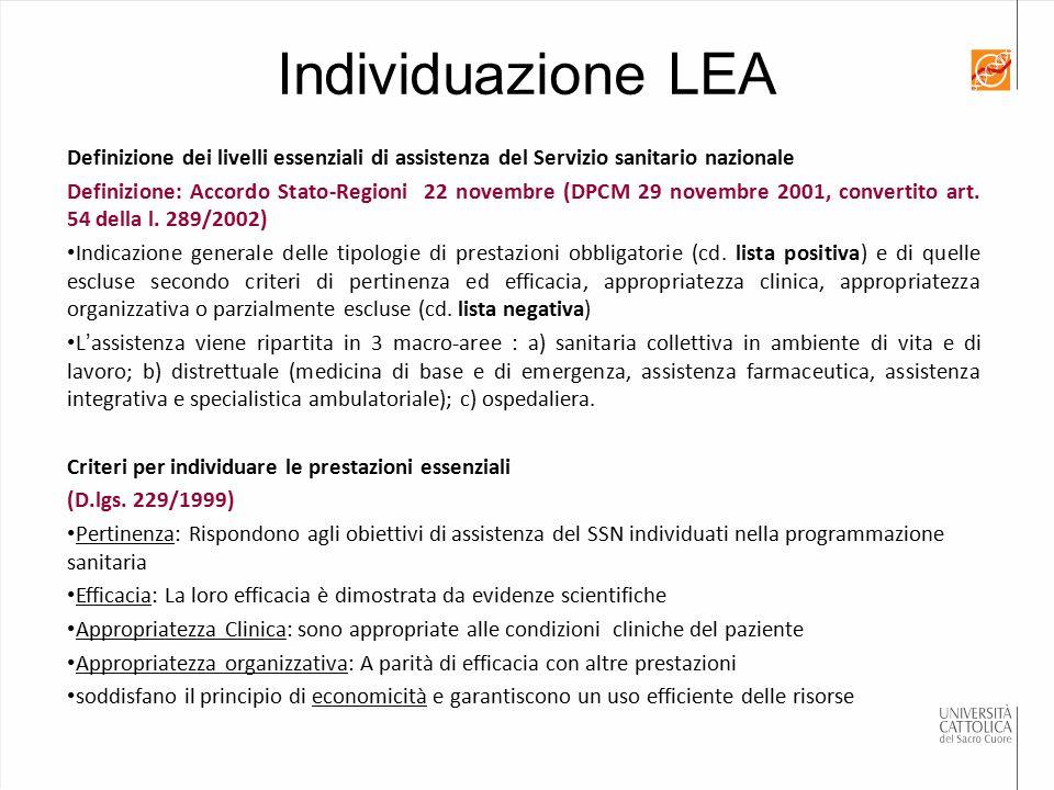 Individuazione LEA Definizione dei livelli essenziali di assistenza del Servizio sanitario nazionale Definizione: Accordo Stato-Regioni 22 novembre (D